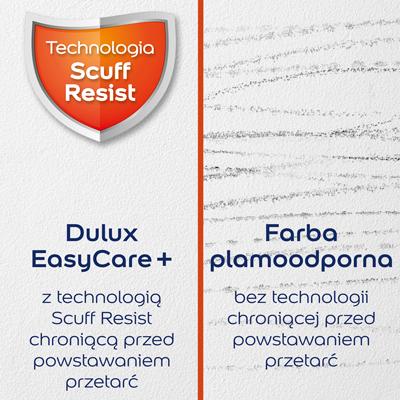 dulux_ScuffResist